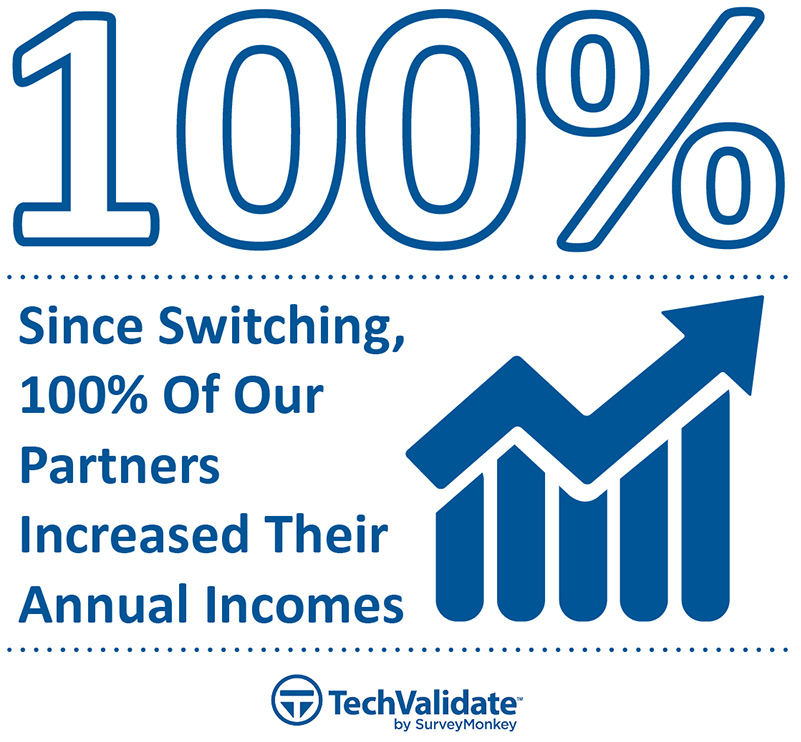 100% Increase Annual Income