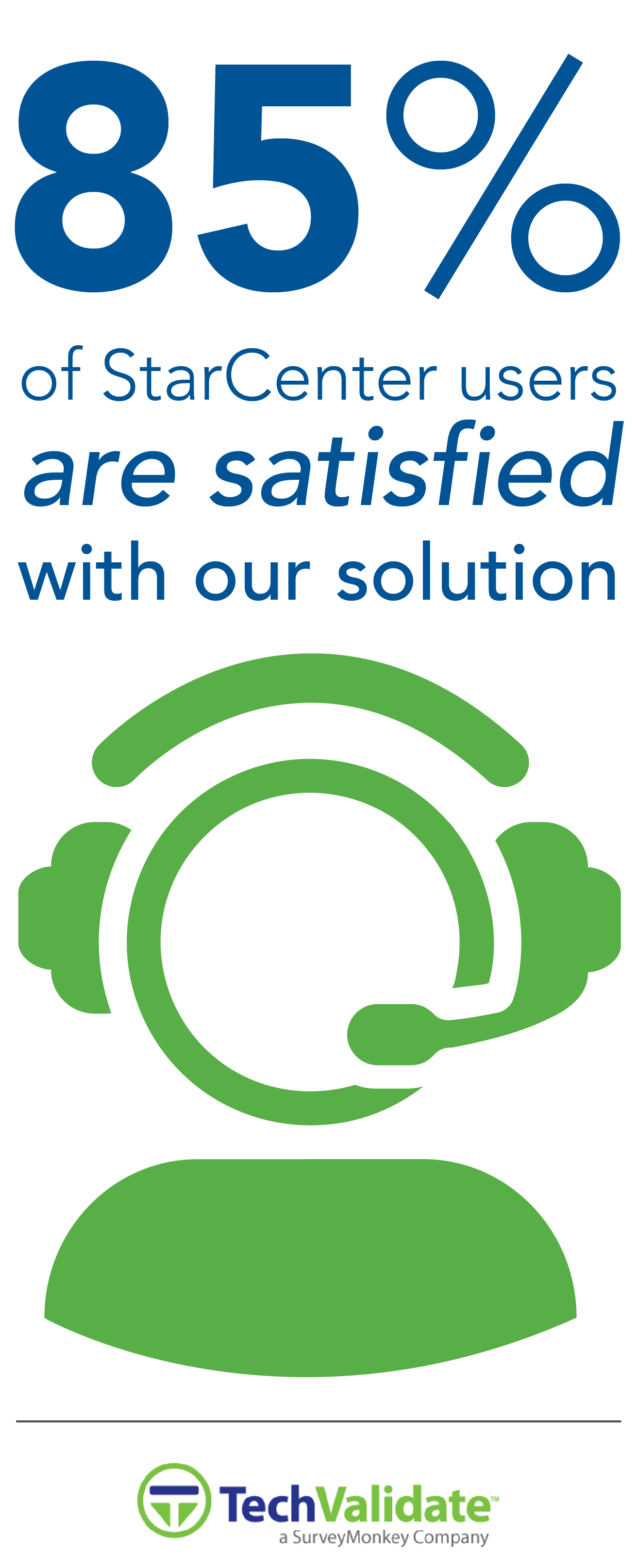 85% of surveyed customers are satisfied with StarCenter