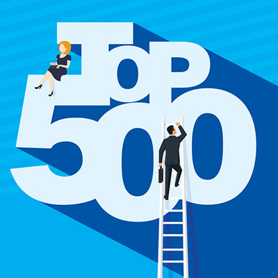 The Business Observer 2019 Top 500 Companies on the Gulf Coast