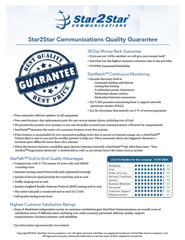 Communications Quality Guarantee